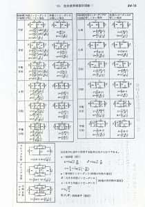 抵抗減衰網設計図表